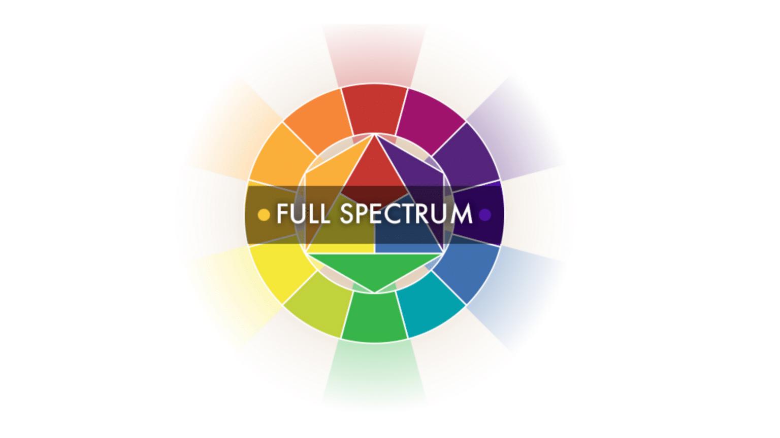 cbmd-full-spectrum-cbd