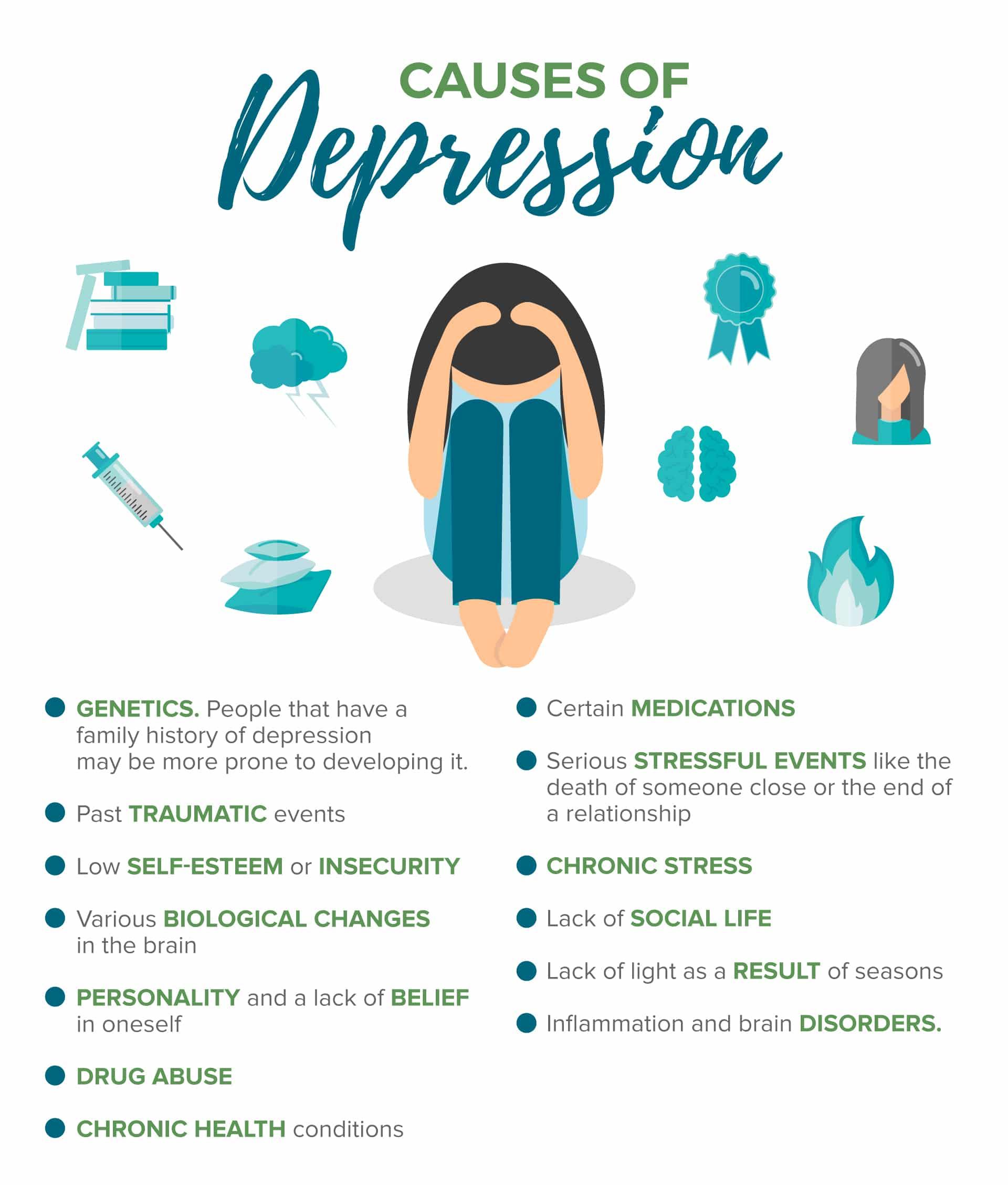 Symptoms of Depression_Cause